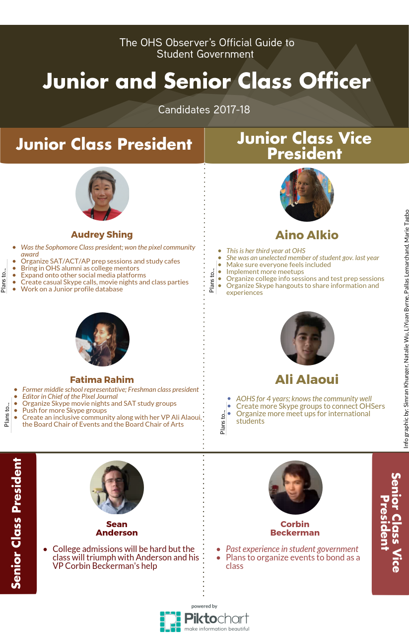 Junior+and+Senior+Class+Officers+2017