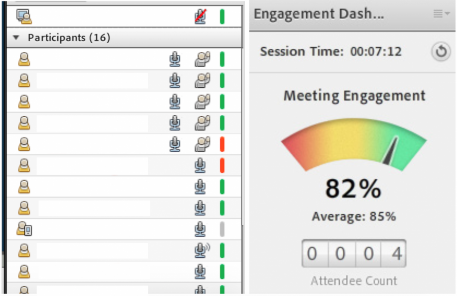 Pictured is two features of the Engagement Index that the host sees during a meeting. On the left is the  Engagement Index for individual participants during the meeting, and on the right is the Engagement Index  gauging whole meeting as a meter.